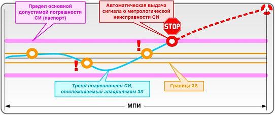 SMART сенсоры_1.jpg