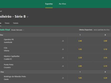 Brasil serie B – Maquininha e Bet365 valores da aposta