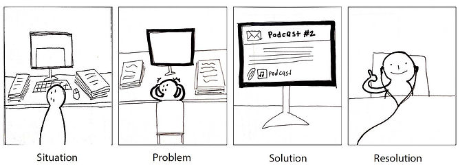 Rapid User Needs Testing Storyboards1_Pa
