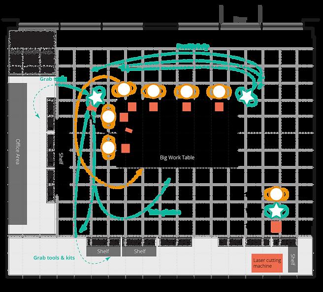 behaviroal map.png