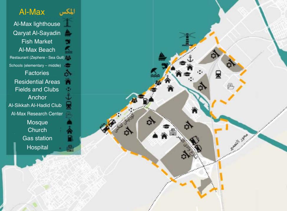 Landmarks of Al-Max