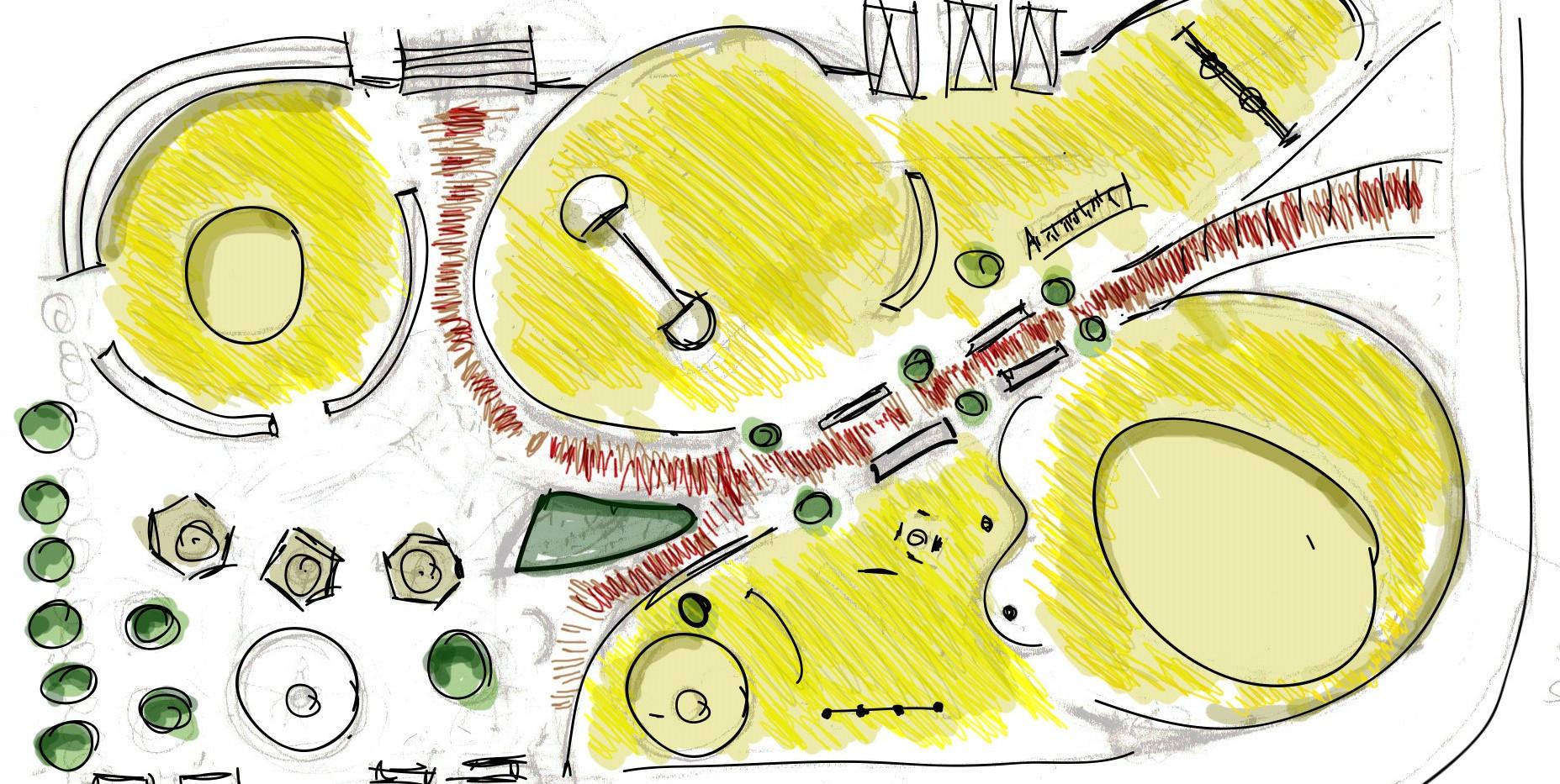 Participatory design sessions outcome
