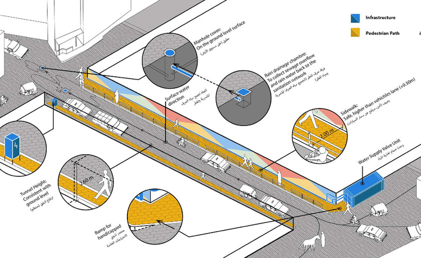 Suggested solutions for the problems in the tunnel