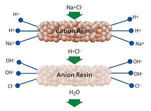 Deionization Graphic.jpg