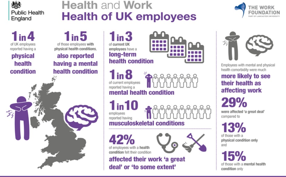 Health_of_UK_employees_edited.jpg