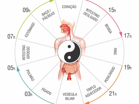 O Relógio Biológico na Medicina Tradicional Chinesa