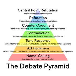 Students need to learn how to debate. And here's why