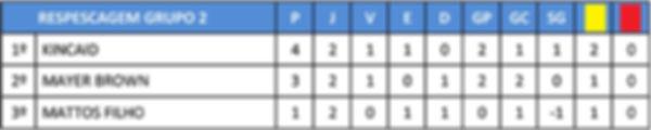 classificacaogrupo2.jpg