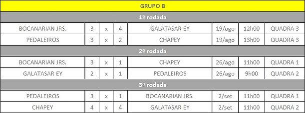 Grupo B.jpg