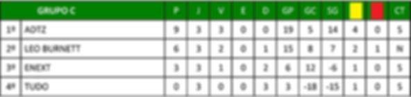 tabelagrupoc.jpg