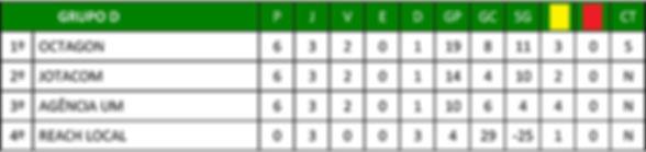tabelagrupod.jpg