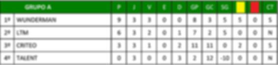 tabelagrupoa.jpg