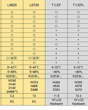 comparison chart.png