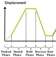 圧縮強度測定のソフトウェア