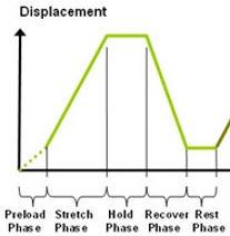 引張強度測定方法 - ソフトウェア