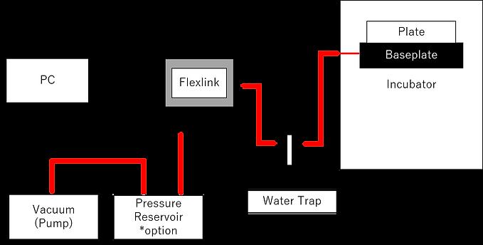 伸展負荷装置の設置例