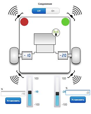 Мэшап мобильного робота — копия.png