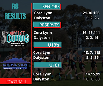R8 Football Results.png
