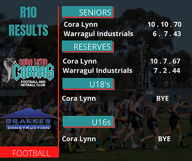 R10 Football Results.png