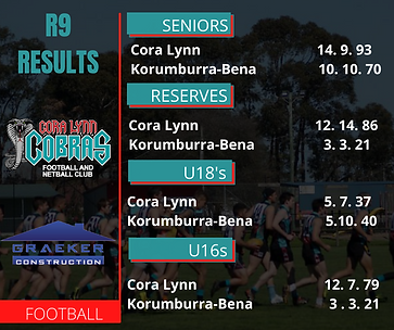 R9 Football Results.png