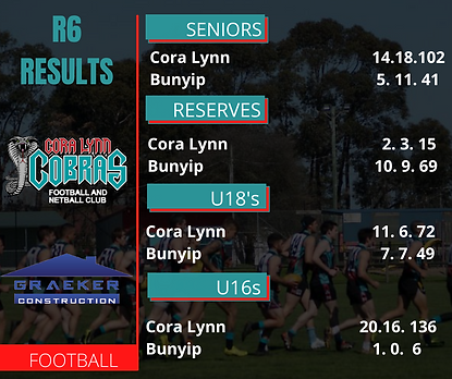 R6 Football Results.png