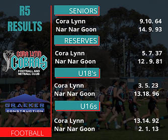 R5 Football Results.png
