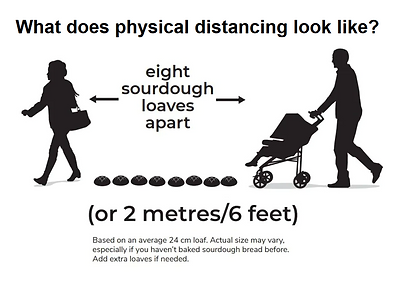 Physical Distancing 2m/6'