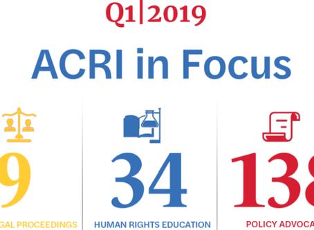 ACRI in Focus: Quarter 1, 2019
