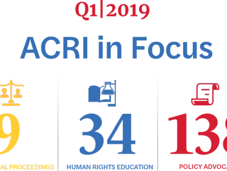 ACRI in Focus: Quarter 1, 2019