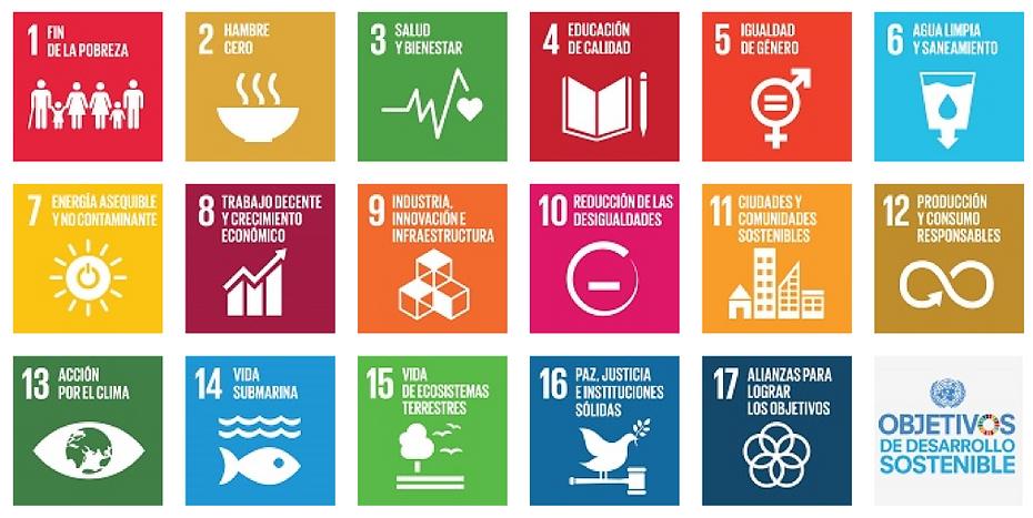 Objetivos de Desarrollo Sostenible de la Organización de Naciones Unidas