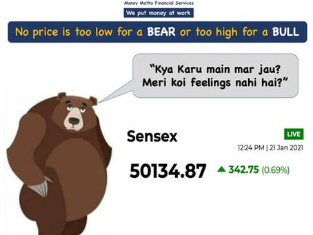Sensex above 50,000/- meanwhile bear..