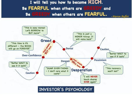Investor's Psychology : Understand it to avoid market trap.