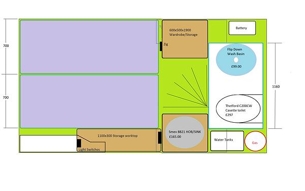 Campervan Plans