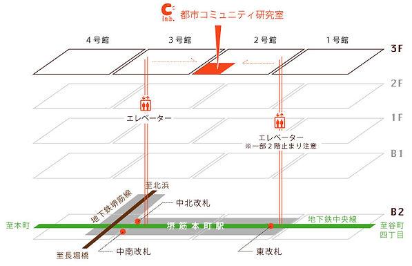 堺筋本町駅からの経路