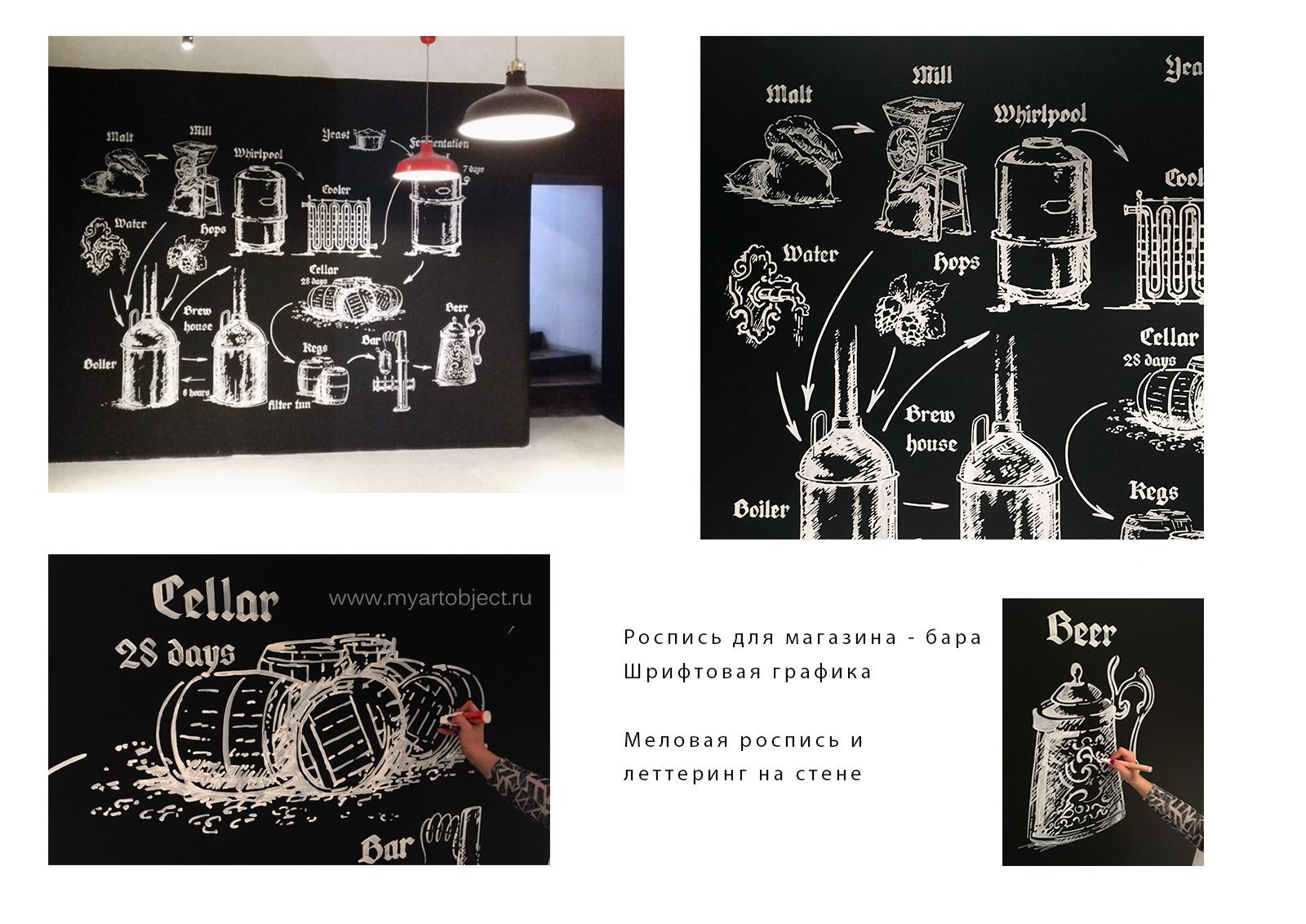 Меловая-роспись-магазина-бара-и-шрифты-на-стене,роспись-стен-кафе