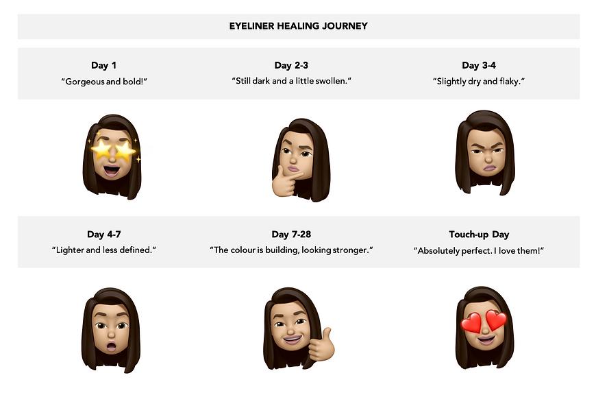 Eyeliner healing.png