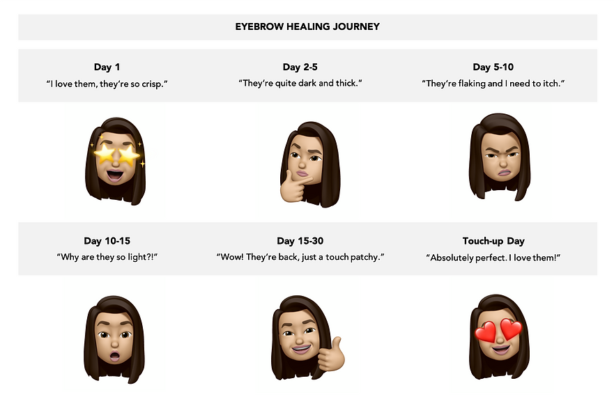 Eyebrow healing.png