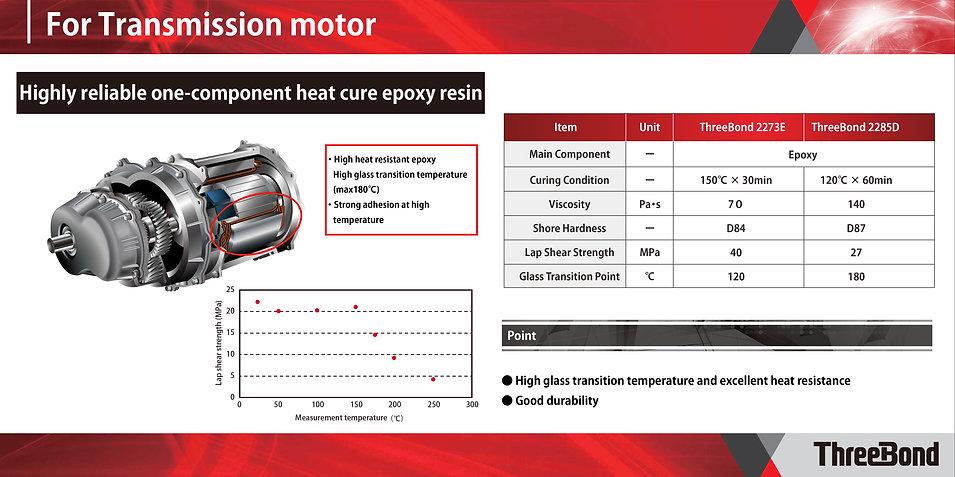 mini panel_transmission motor_20200507.j