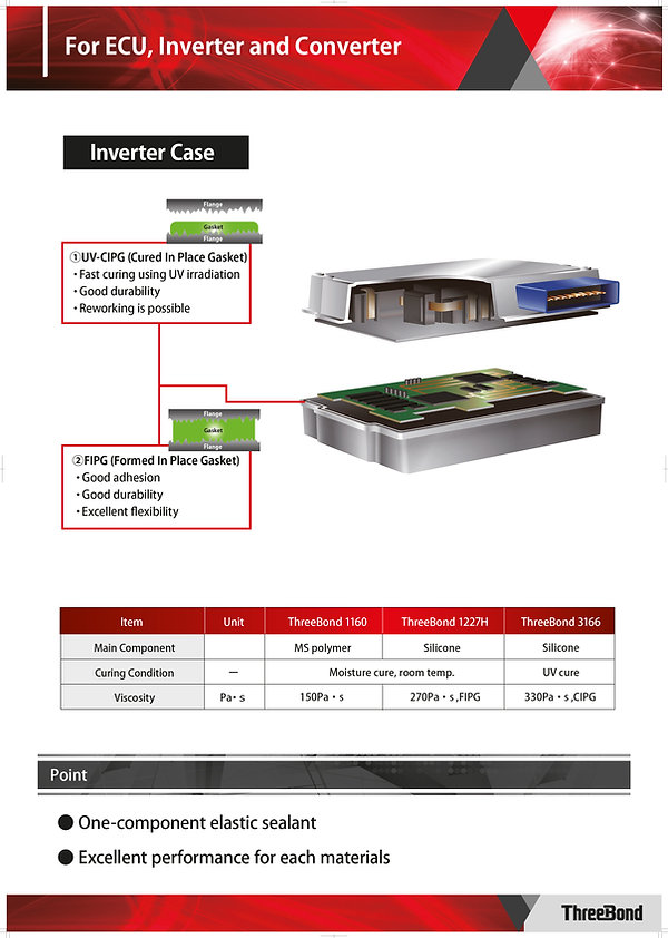 virtical panel-ECU,inverter and conerter