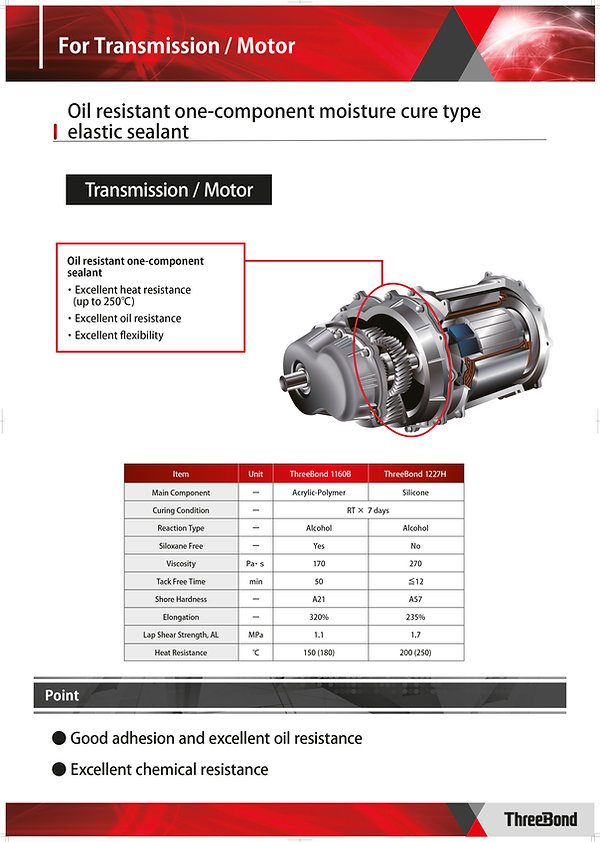 Vertical panel_Transmission-motor_202005