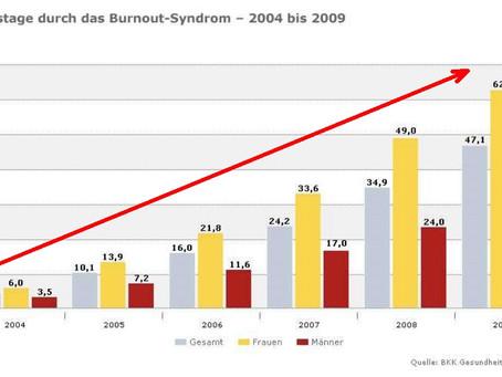 Burnout - warum ein Mann mehr darunter leidet