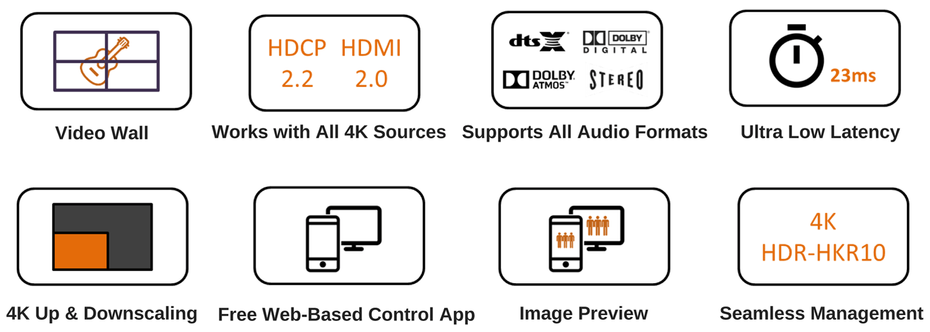 4K-IP-features.png