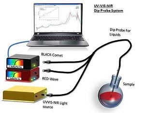 Chem-BLK-RW-SL5-DProbe.jpg