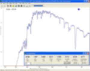 StellarNet 분광기 시스템