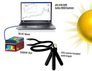 Solar-DualSys-CR2.jpg