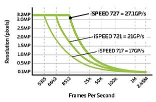 throughput_chart.png