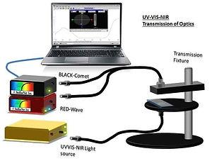 Filter-Transmission-Dual-DSR.jpg