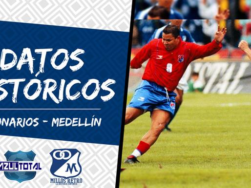Los datos históricos de MILLONARIOS - Medellín