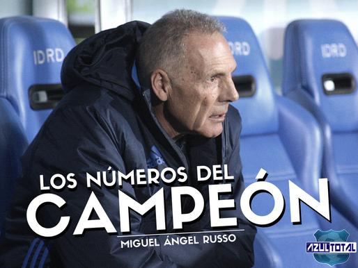 Miguel Ángel Russo deja Millonarios luego de 111 partidos y dos títulos; estos fueron sus números