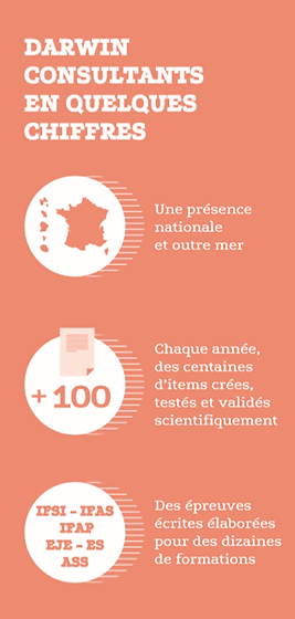 infographie chiffres Darwin consultants